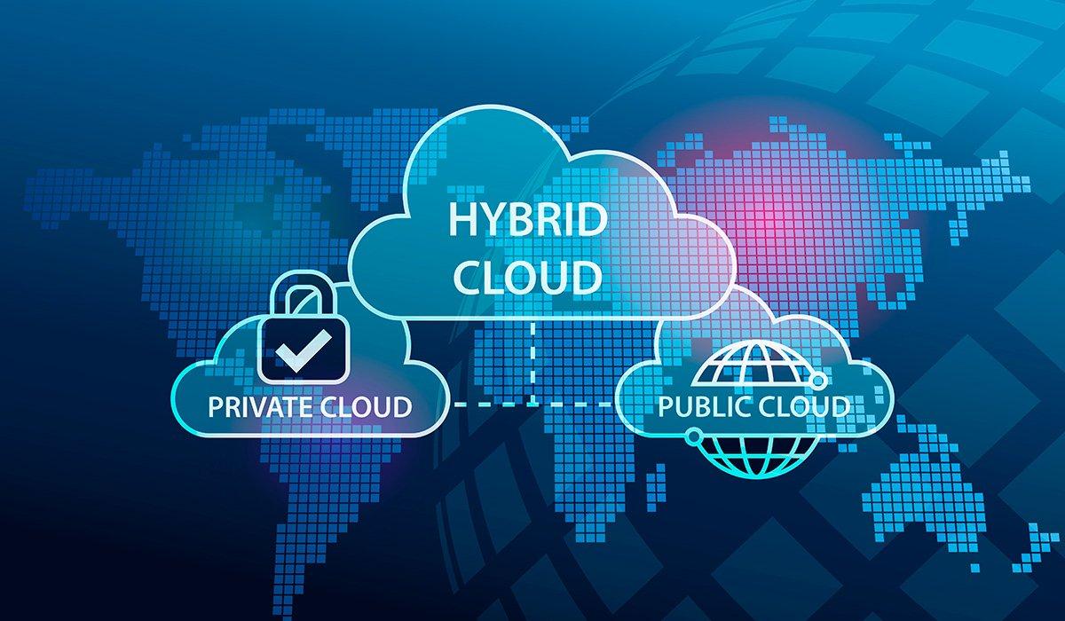 Public en Private cloud